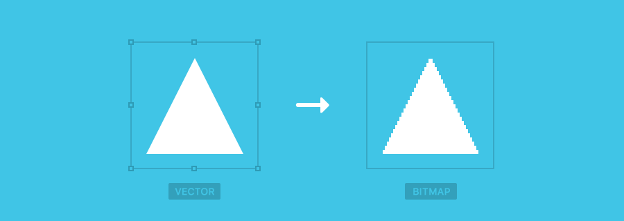 Exporting Images for Different Platforms & Screen Densities