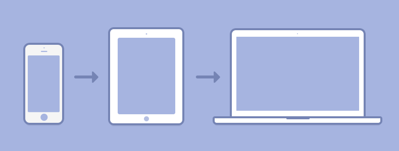 Backwards Compatibility and Progressive Enhancement