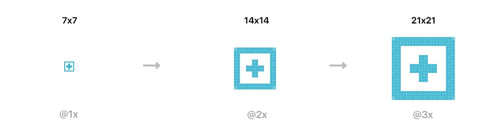 Design at 1x