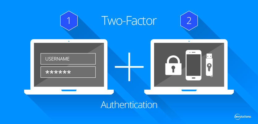 Illustration depicting two-factor authentication